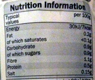 fresh celery sticks - Nutrition facts