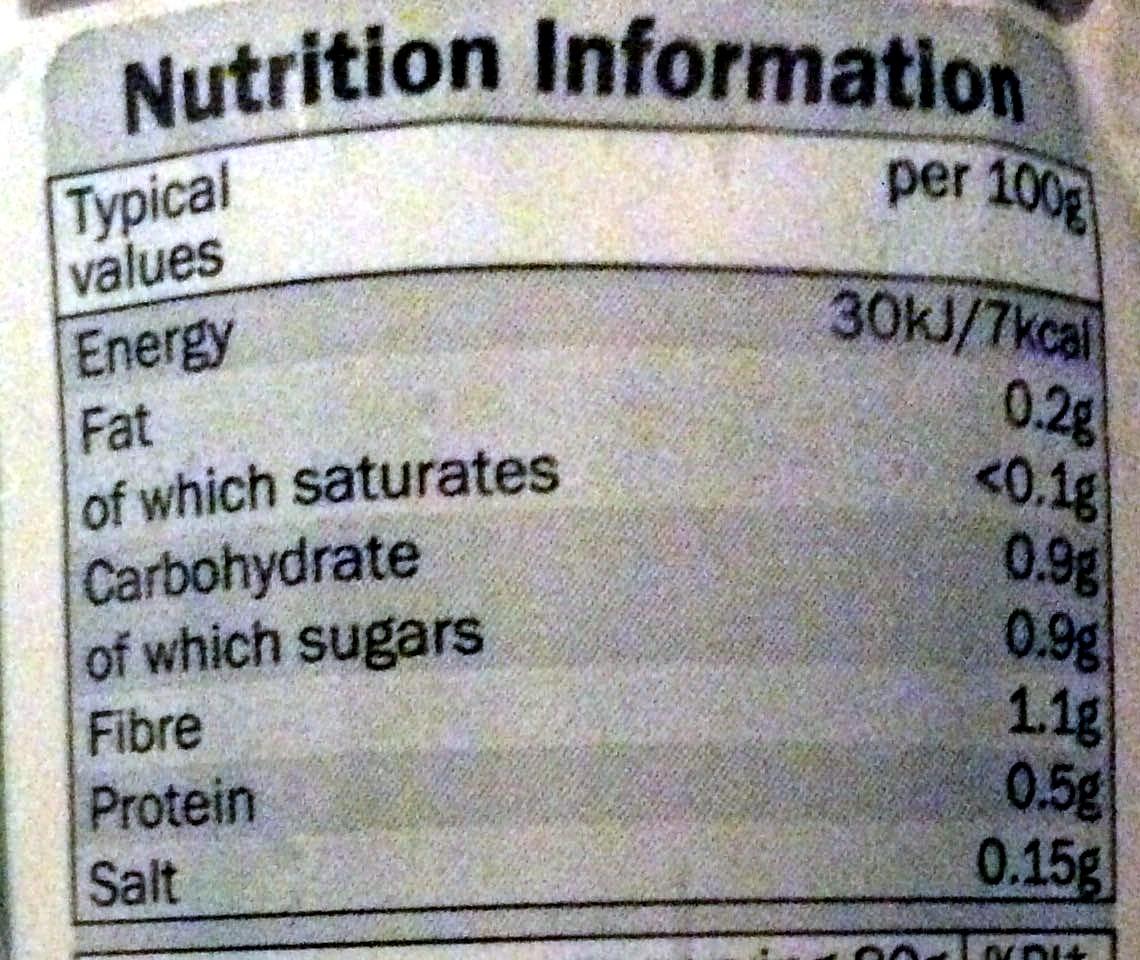 fresh celery sticks - Nutrition facts - en