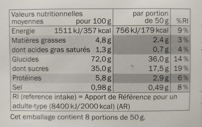 Fond de tarte - Informations nutritionnelles - fr