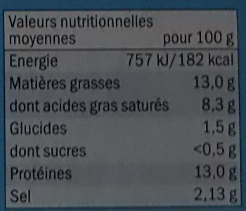 Fondue aux fromages - Nutrition facts - fr