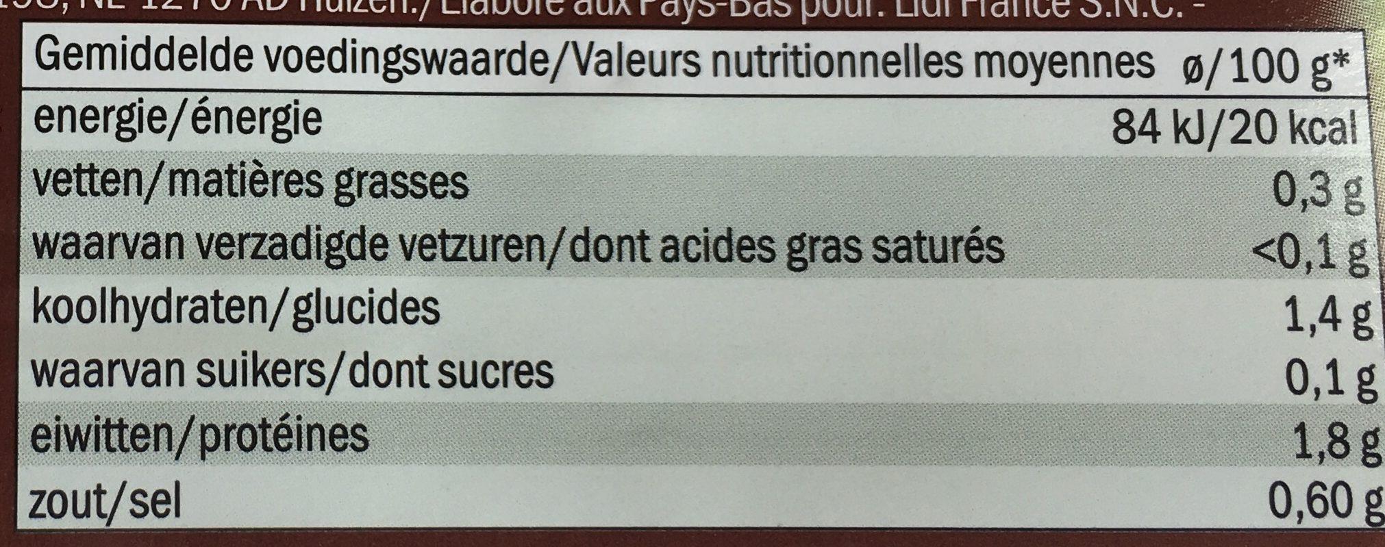 Champignons émincés - Nutrition facts