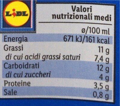 Besciamella - Nutrition facts - fr