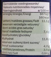 Besciamella - Béchamel Sauce - Italiamo - Nutrition facts - fr