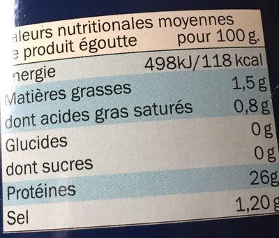 Thon Skipjack au naturel - Nutrition facts