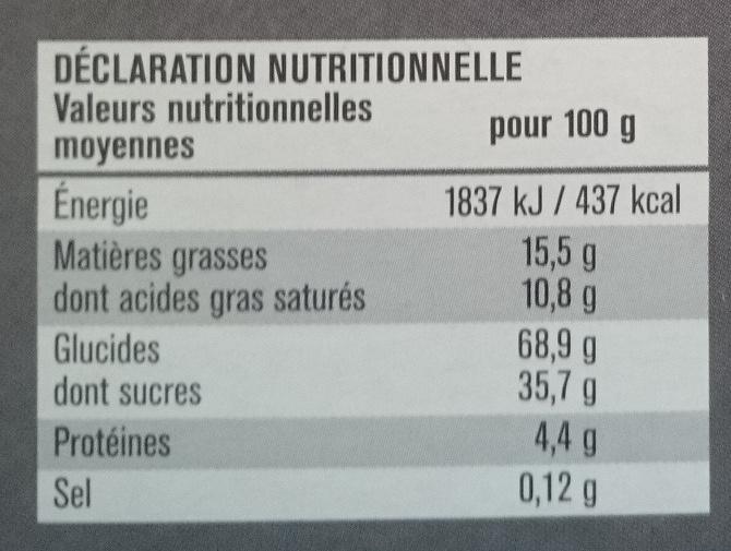 Tartelettes Framboise Crumble - Informations nutritionnelles
