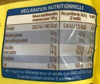 Oeufs de mouettes - Informations nutritionnelles - fr
