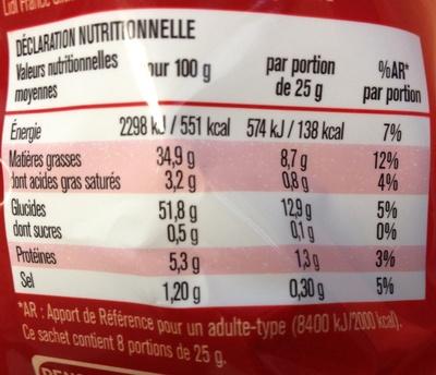 Classique - Nutrition facts