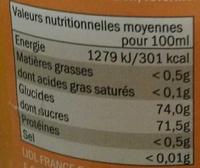 Sirop d'Orange - Nutrition facts - fr
