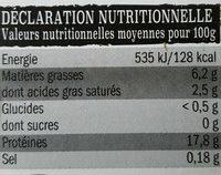 Tranches de Gigot d'agneau Sans Os - Informations nutritionnelles