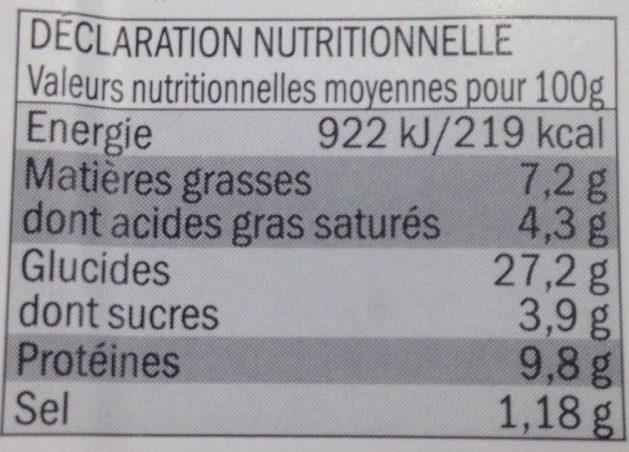 Pizza Jambon Champignons - Informations nutritionnelles