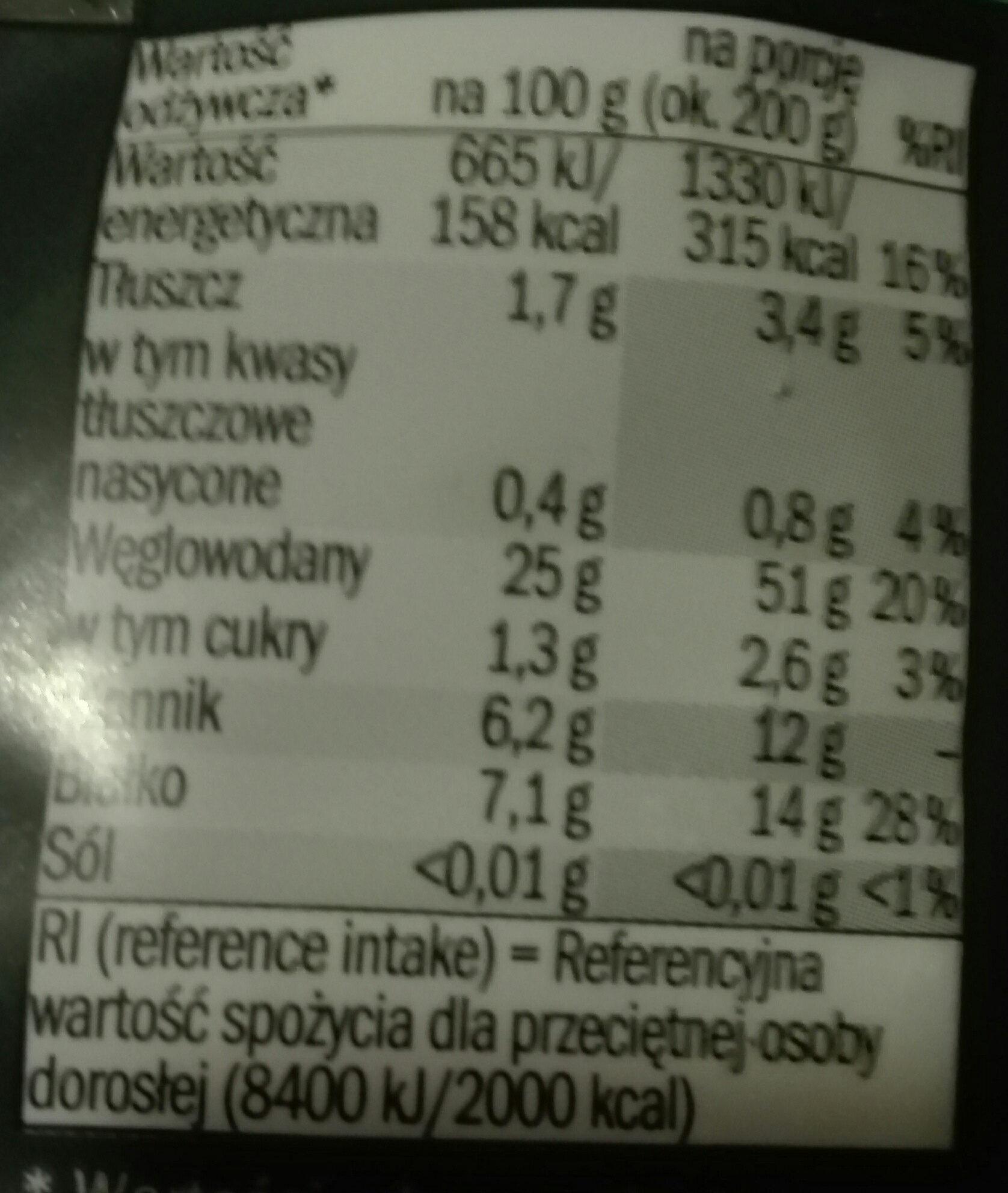 Makaron pełnoziarnisty - Wartości odżywcze
