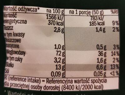 Makaron 5-jajeczny, krajanka - Wartości odżywcze - pl