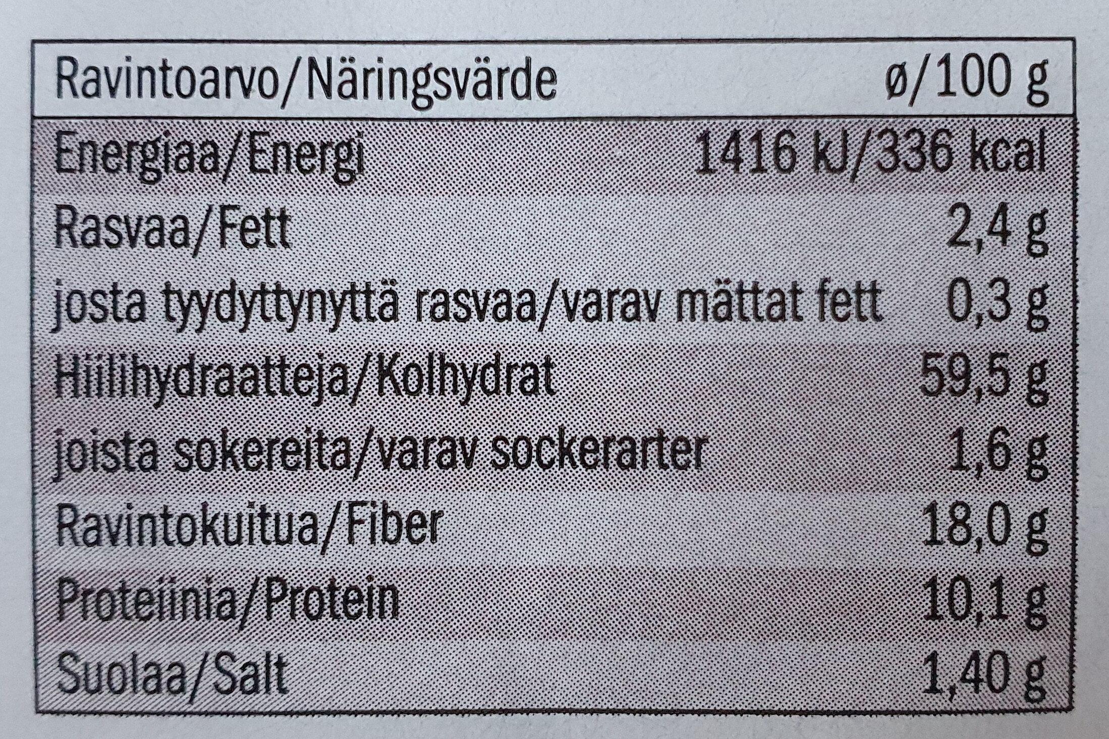 Täysjyväruisnäkkäri - Ravintosisältö - fi