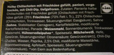 Frischkäse Jalapeños - Ingredients