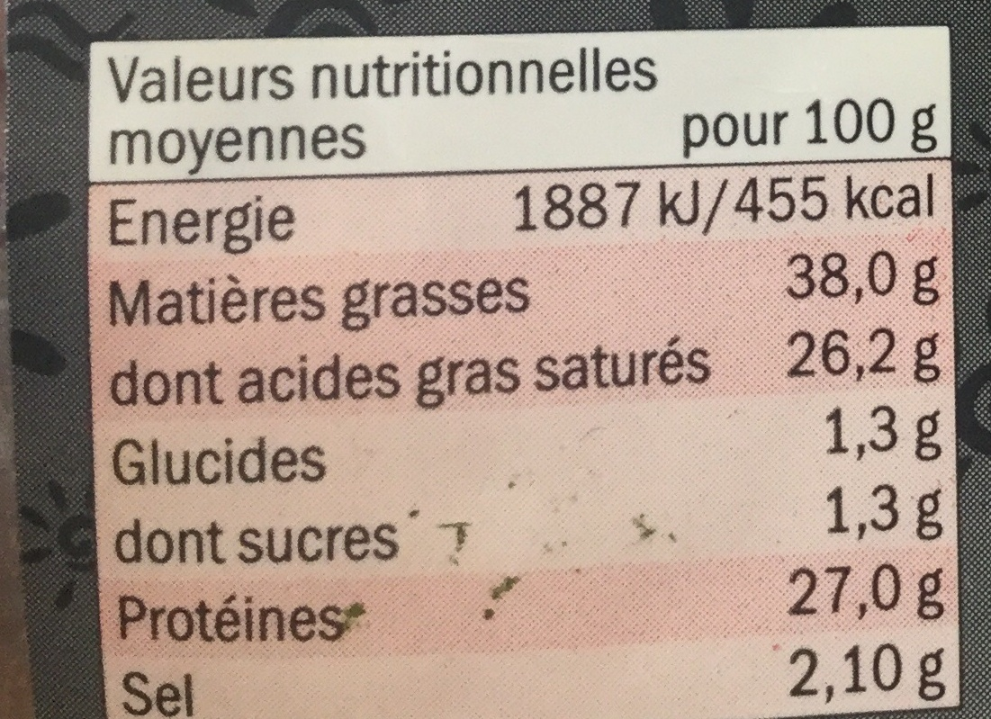 Queso Manchego - Informations nutritionnelles - fr