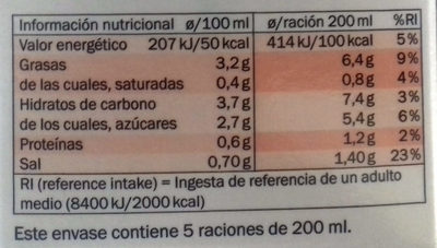 Gazpacho - Información nutricional