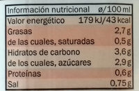 Gazpacho Tradicional - Chef Select - Informació nutricional