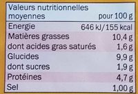 Tortilla aux Oignons - Nutrition facts