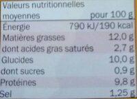 Tortilla au chorizo - Nutrition facts