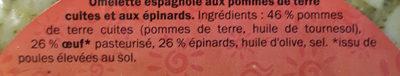 Tortilla aux Épinards - Ingrédients