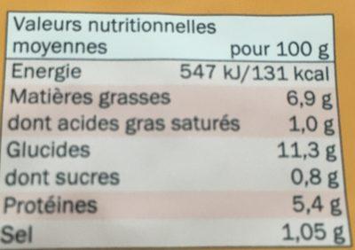 Tortilla aux Épinards - Informations nutritionnelles
