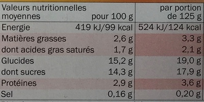Yaourt aux fruits rouges - Nutrition facts