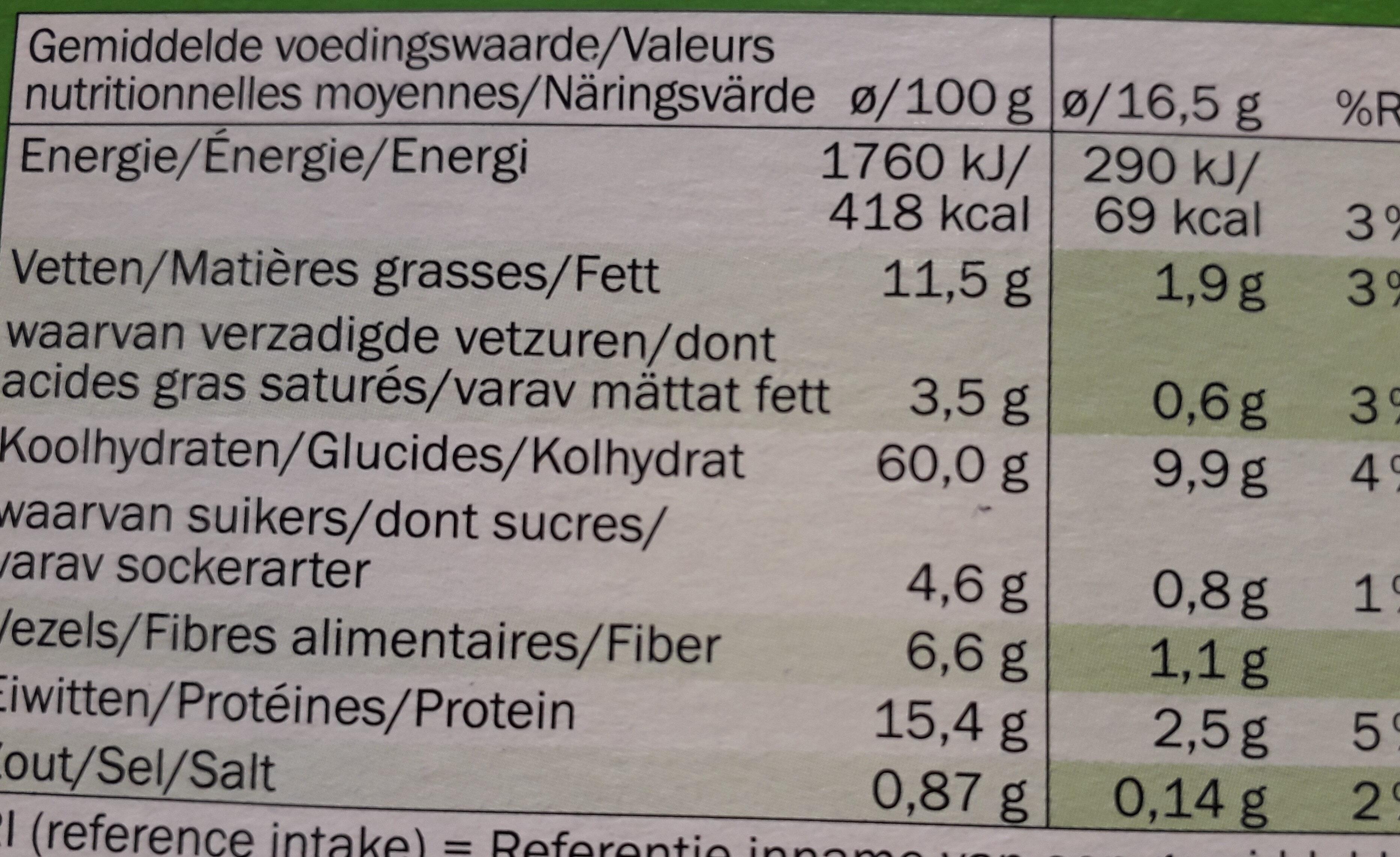 Knäckebröd - Ingrediënten - nl