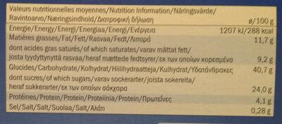 Mini NEO Ice Cream Cones - Información nutricional - en