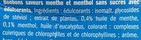 Bonbons Menthe & Menthol - Ingrédients