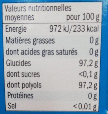 Bonbons menthe et menthol - Informations nutritionnelles - fr