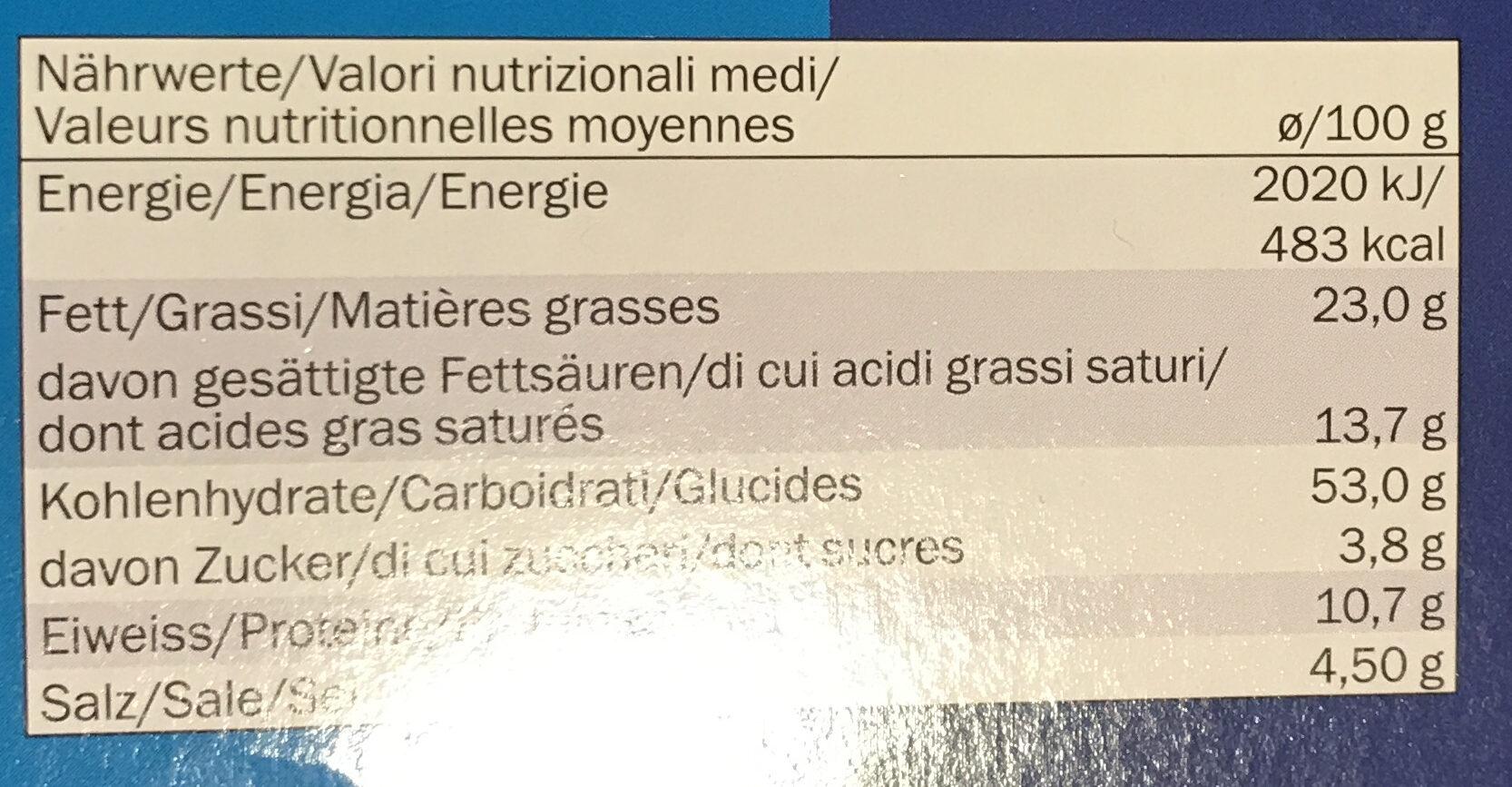 Pop corn - Información nutricional