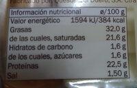 Queso Tierno - Informations nutritionnelles - es