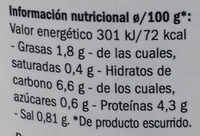 Alubia de leon - Información nutricional