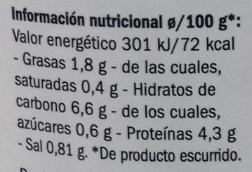 Alubia de León con berza - Informació nutricional - es