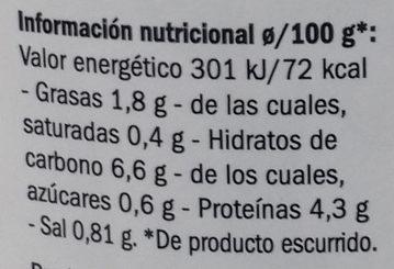 Alubias de León con berza - Informació nutricional