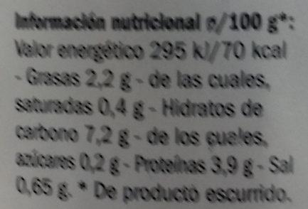 Garbanzos de Castilla con acelgas - Información nutricional - es