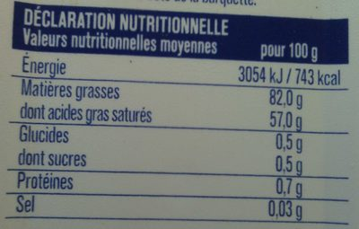 Beurre Tendre - Nutrition facts