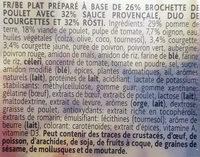 Brochette de poulet - Ingrediënten - fr