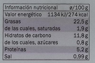 Hummus clásico - Informations nutritionnelles