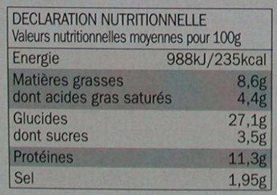 Pizza romanella - Informations nutritionnelles - fr