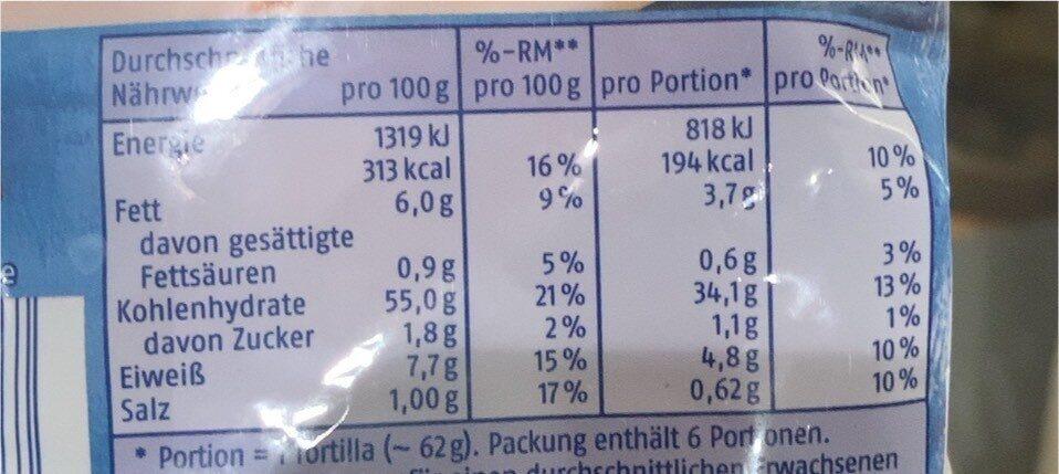 Weizen Tortillas - Valori nutrizionali - en