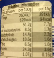 Peanut - Nutrition facts
