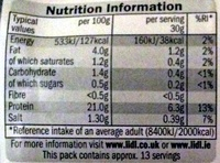 wafer thin roast chicken - Nutrition facts
