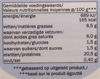 Mini Mozzarella light - Nutrition facts - en