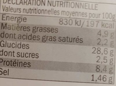 Pizza individuel - Informations nutritionnelles