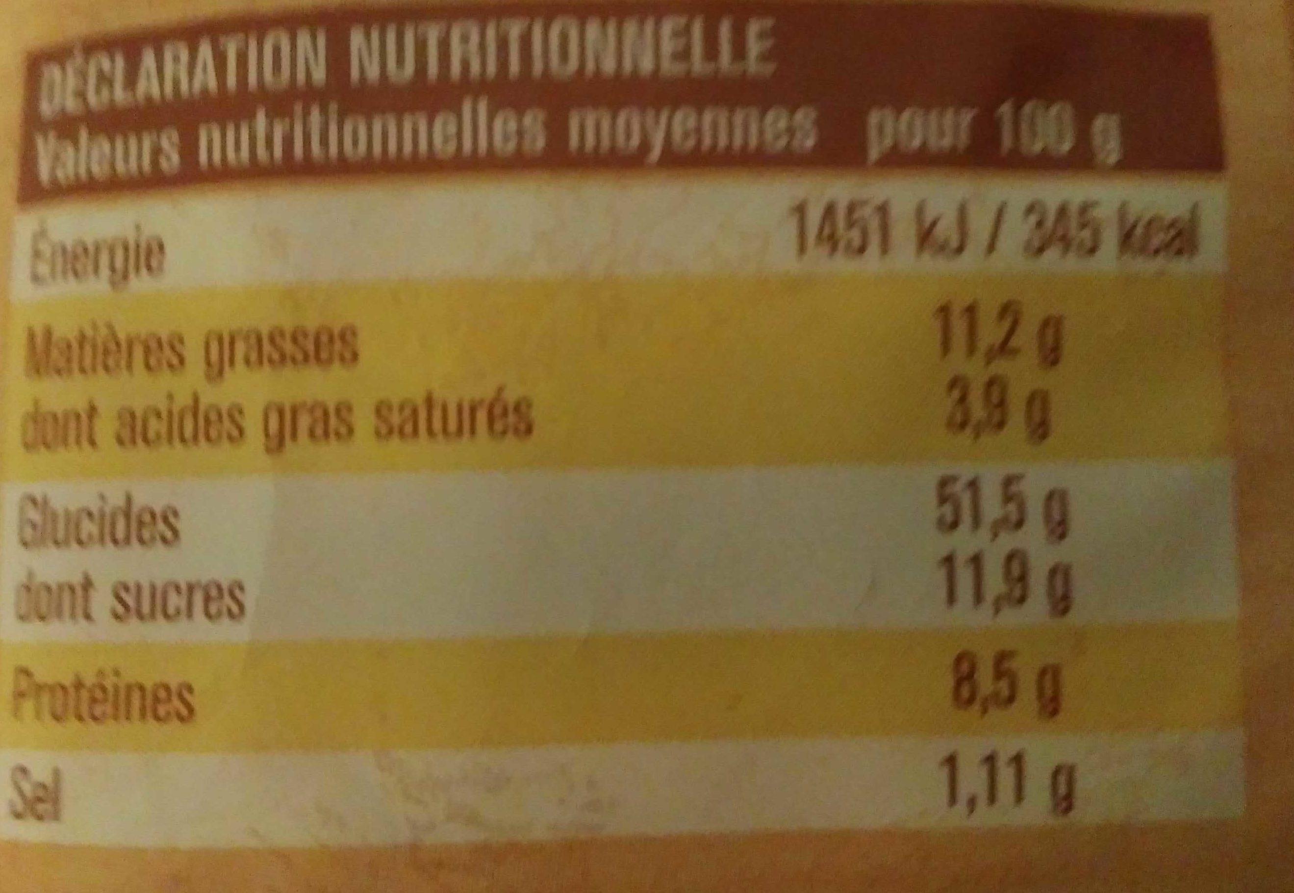 12 Pains au Lait - Informations nutritionnelles
