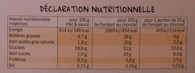 Fusilli saumon & légumes sauce au Citron - Nutrition facts