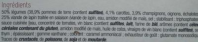 Lapin Chasseur & ses pommes de terre - Ingrédients - fr