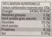 Lapin Chasseur & ses pommes de terre - Informations nutritionnelles - fr