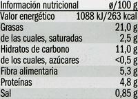 Hummus clásico - Información nutricional - es